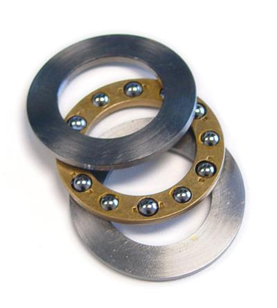 Bearings Thrust